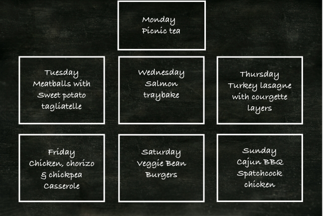 Weekly Food Planner - week 13