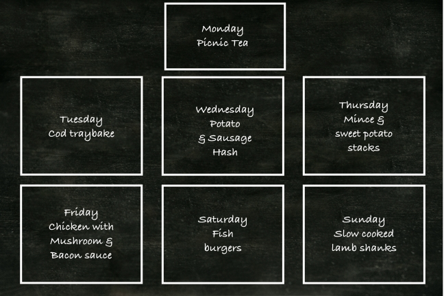 Weekly Food planner week 16.jpg