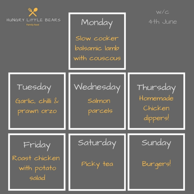 Weekly meal plan insta w:c 4th June